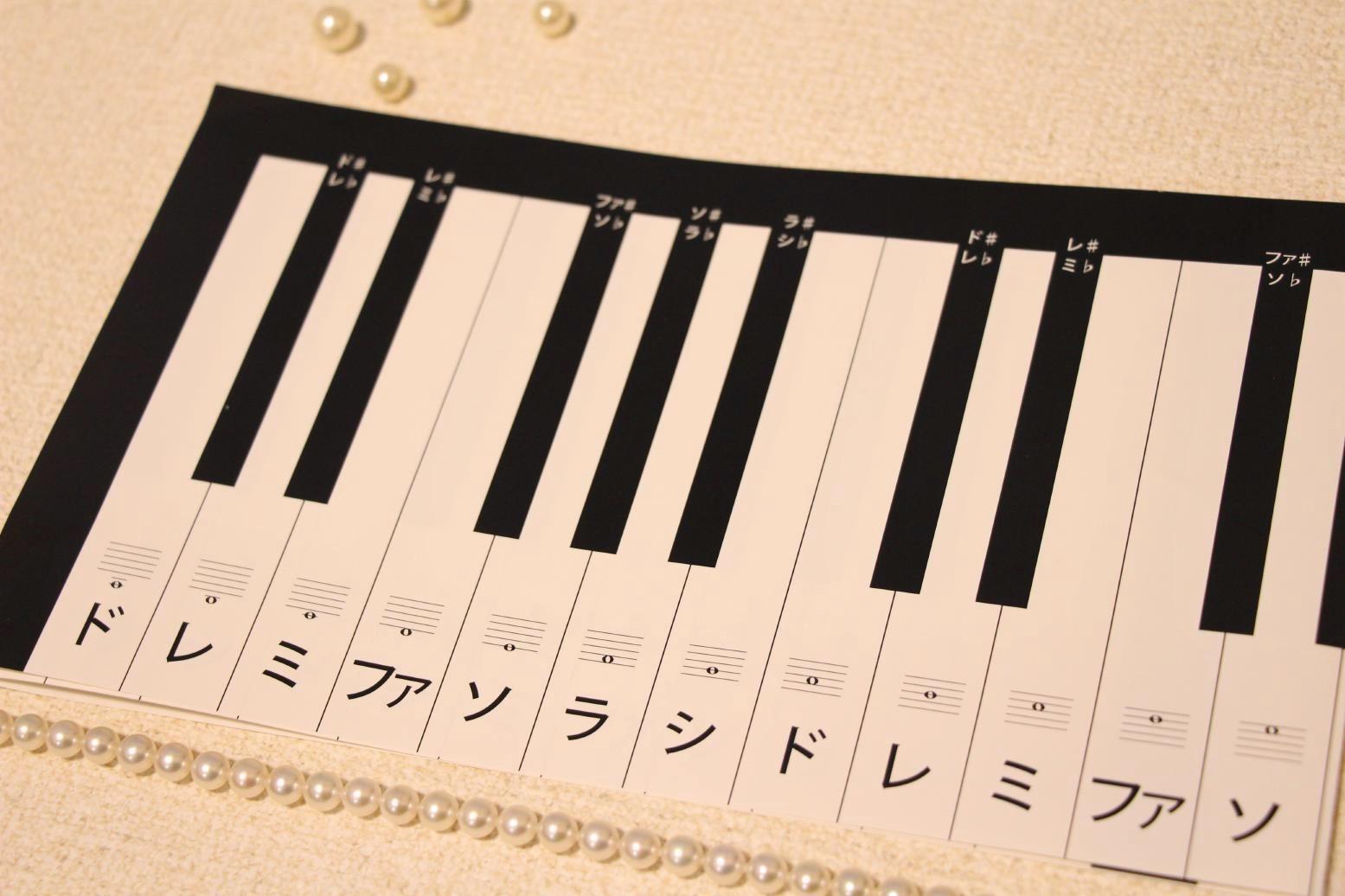 法 ピアノ 上達