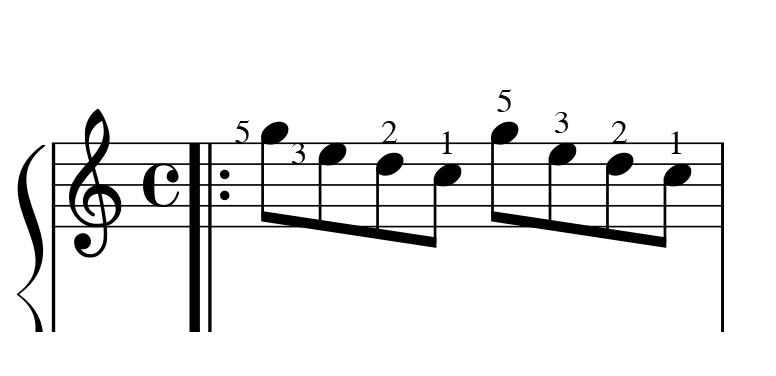 ピアノの楽譜に書いてある「指番号」は無視していいもの?